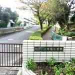 上寺尾小学校800m(周辺)